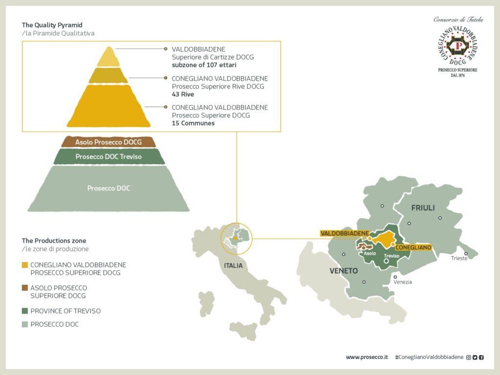 la piramide della qualità